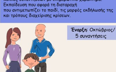 ΟΜΑΔΕΣ ΨΥΧΟΕΚΠΑΙΔΕΥΣΗΣ ΓΟΝΕΩΝ